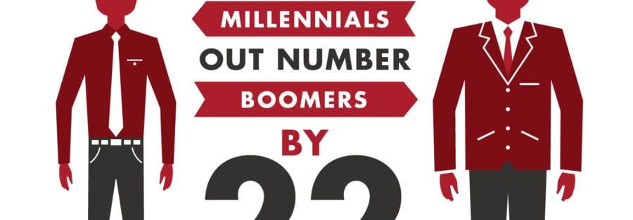 millennials a7 Millennials